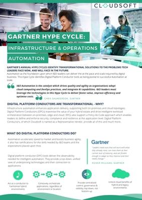 Gartner Hype Cycle - I&O Automation