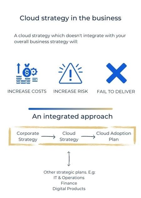 Tempo - Cloud Adoption eBook-1